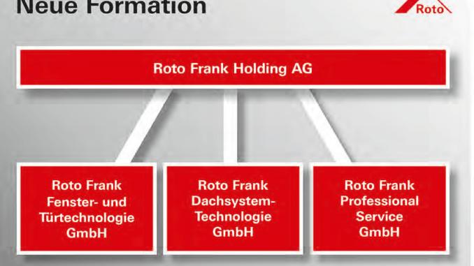 Mit einer neuen Firmen- und Organisationsstruktur will die Roto-Gruppe sich ab 1. Januar 2019 neu aufstellen. Foto: Roto.